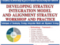 59.Developing Strategy Integration Model and Alignment Strategy